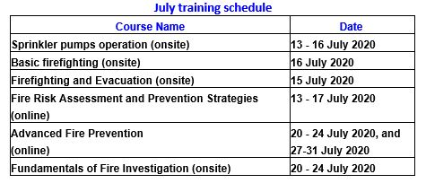 july 2020 training